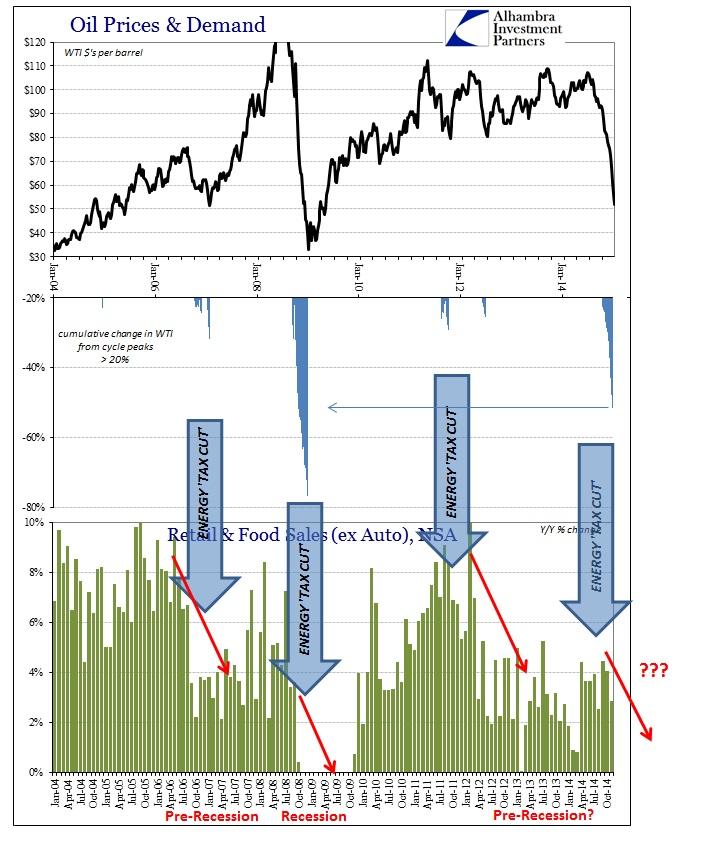 ABOOK Dec 2014 Crude Tax Cut