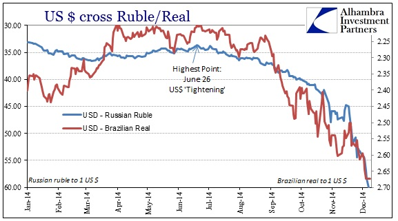 ABOOK Dec 2014 SNB Ruble Real