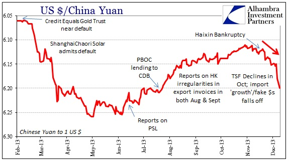 ABOOK Dec 2014 TIC China PBOC Yuan
