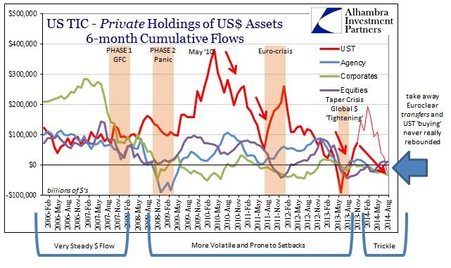 ABOOK Dec 2014 TIC March 13 Liquidity