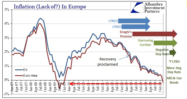 ABOOK Jan 2015 Euroflation Deflation