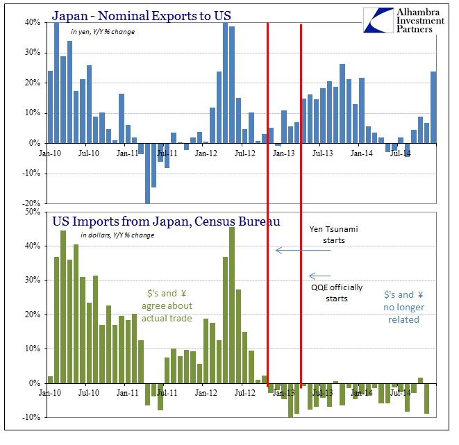 ABOOK Jan 2015 Japan Trade Exports US Comp