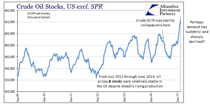 ABOOK Feb 2015 Crude Stocks US