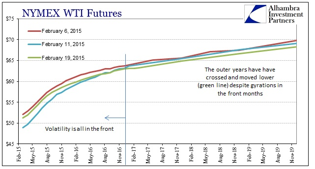 ABOOK Feb 2015 Crude WTI Futures