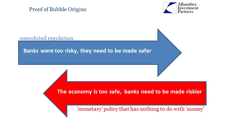 ABOOK Feb 2015 ECB QE Regulation v Monetarism