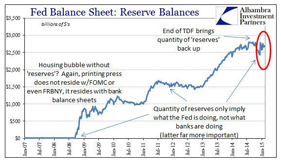 ABOOK Feb 2015 Flow Fed Reserves