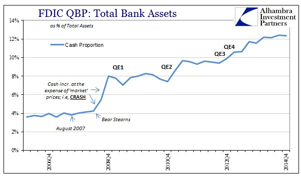 ABOOK Feb 2015 QBR Cash QE