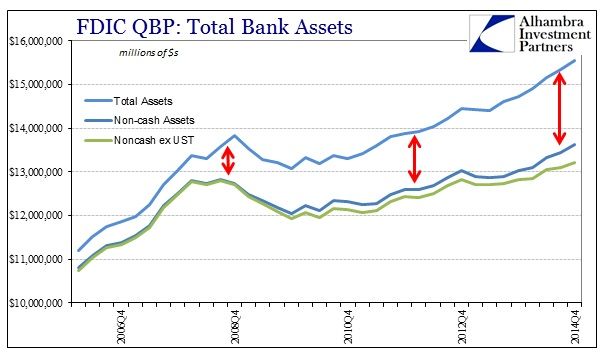 ABOOK Feb 2015 QBR Total Nominal Noncash NonUST