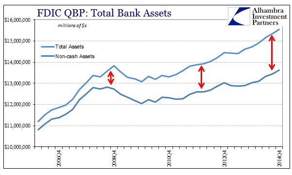 ABOOK Feb 2015 QBR Total Nominal Noncash
