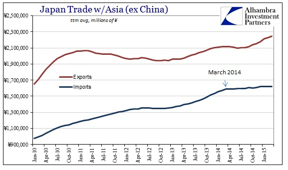 ABOOK April 2015 Japan Trade ttm Asia ex China