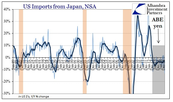 ABOOK March 2015 ExIm Imports Japan Longer