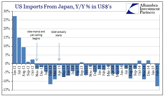 ABOOK March 2015 ExIm Imports Japan Recent