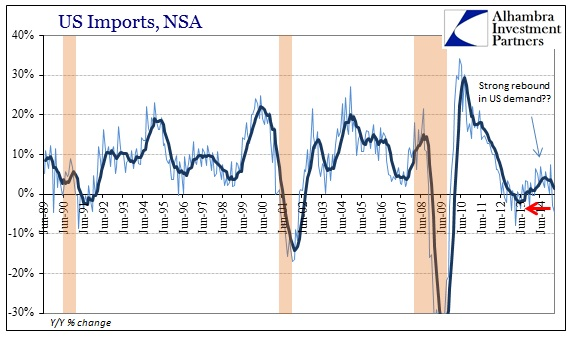 ABOOK March 2015 ExIm Imports Longer