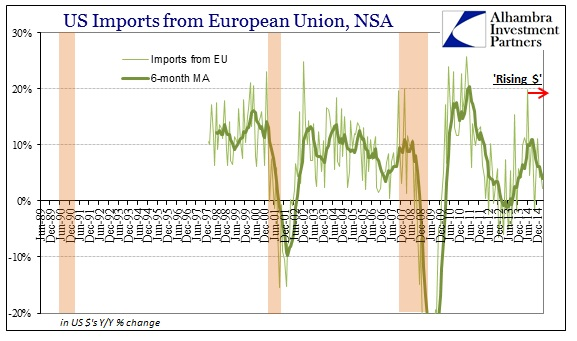 ABOOK May 2015 ExIm Imports EU