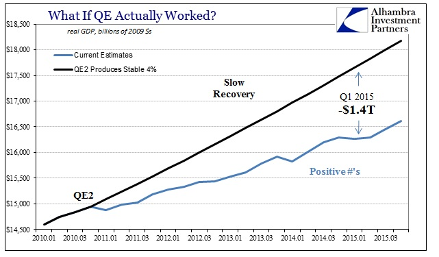 ABOOK May 2015 GDP QE2