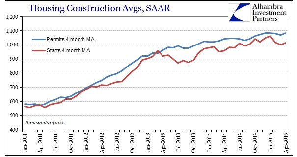 ABOOK May 2015 Housing Constr Overall Avgs