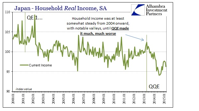 ABOOK May 2015 Japan Real Income SA QQE