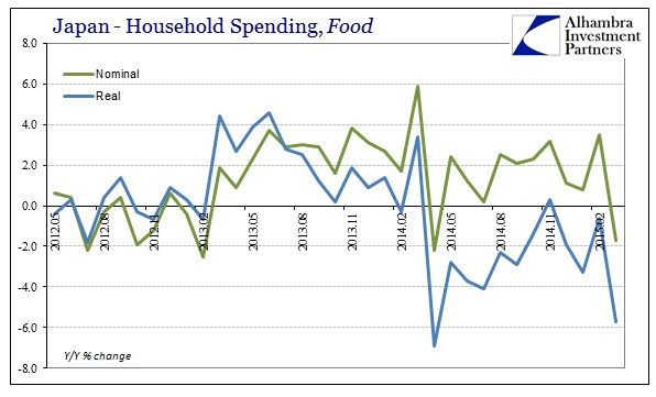 ABOOK May 2015 Japan Spending Food YY