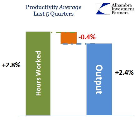ABOOK May 2015 Productivity Last 5 avg3