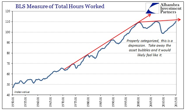 ABOOK May 2015 Productivity Total Hours Depression