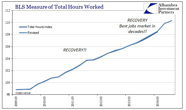 ABOOK May 2015 Productivity Total Hours Recovery