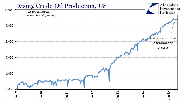 ABOOK May 2015 WTI Production