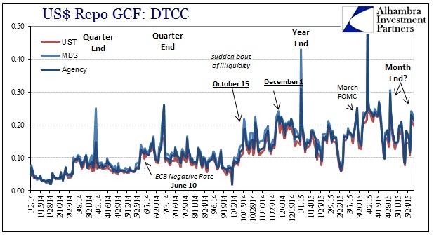 ABOOK June 2015 Liquidity Recurring Longer