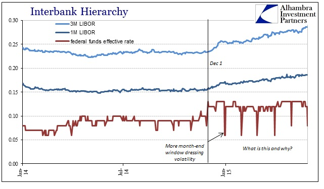 ABOOK June 2015 Liquidity Unsecured