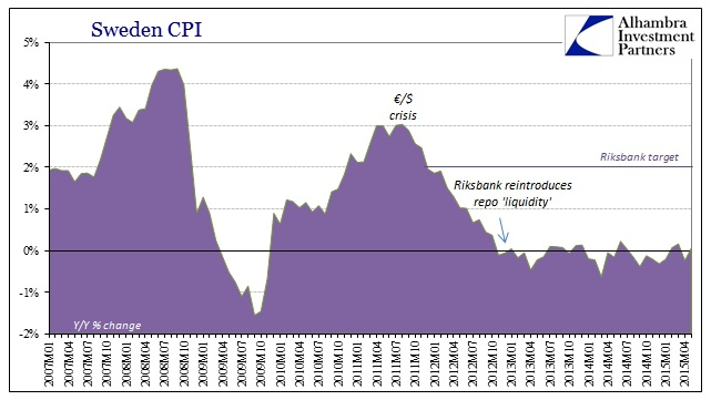 ABOOK June 2015 Sweden CPI