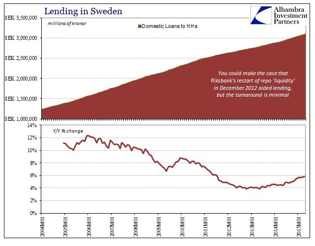 ABOOK June 2015 Sweden HH Lending