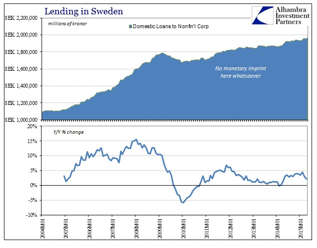 ABOOK June 2015 Sweden NonFinl Lending