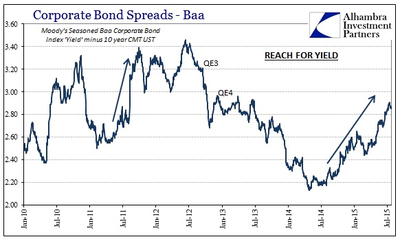 ABOOK July 2015 Corp Reach for Yield