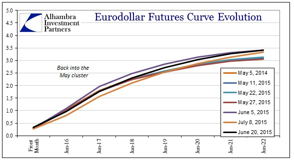 ABOOK July 2015 Dollar Gold Euro Futures1