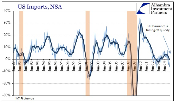 ABOOK July 2015 ExIm Imports YY
