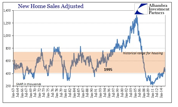 ABOOK July 2015 Home Sales SAAR Longer