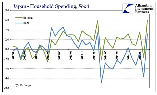 ABOOK July 2015 Japan HH Spending