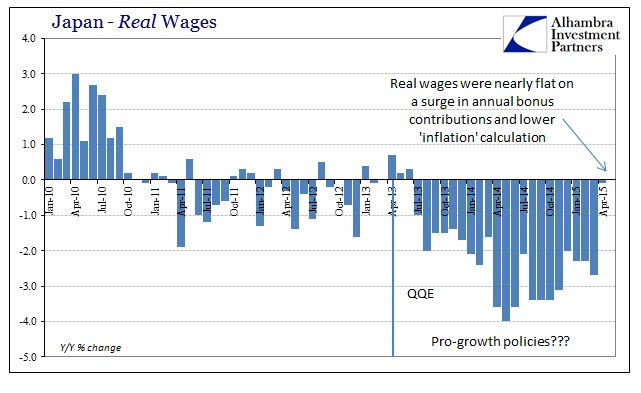 ABOOK July 2015 Japan Real Wages