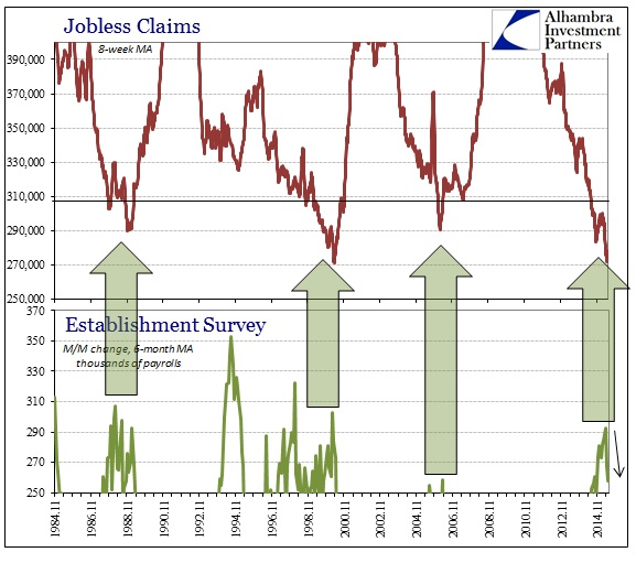 ABOOK July 2015 Payrolls Jobless Payrolls