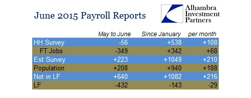 ABOOK July 2015 Payrolls June