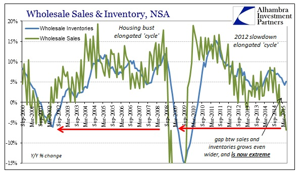 ABOOK July 2015 Wholesale Sales Inventory NSA
