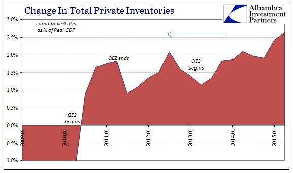 ABOOK Aug 2015 Inventory QE