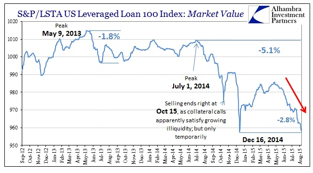 ABOOK Aug 2015 Leverage Lev Loan