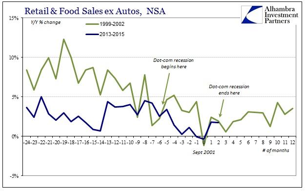 ABOOK Aug 2015 Retail Sales dot-com Comp