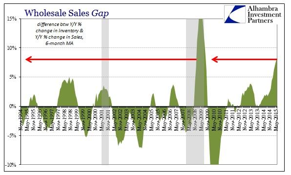 ABOOK Aug 2015 Wholesale NSA Gap