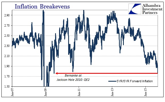 ABOOK Sept 2015 Asian Dollar Inflation Breakevens 5-5 Forward