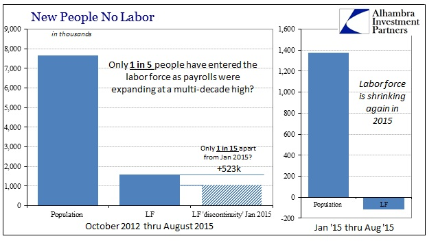 ABOOK Sept 2015 Payrolls LF