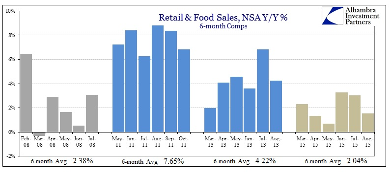 ABOOK Sept 2015 Retail Sales Comps
