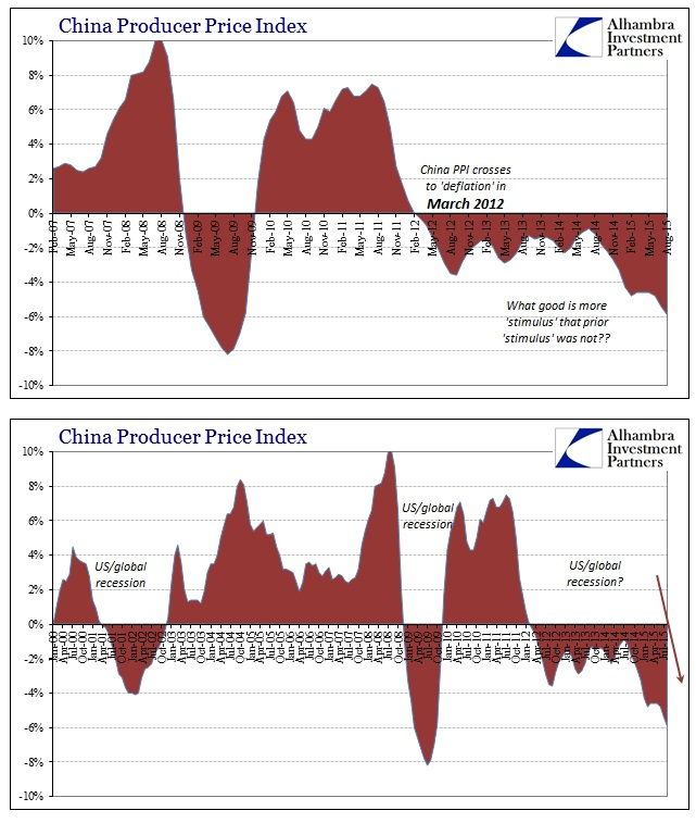 ABOOK Sept China Econ PPI