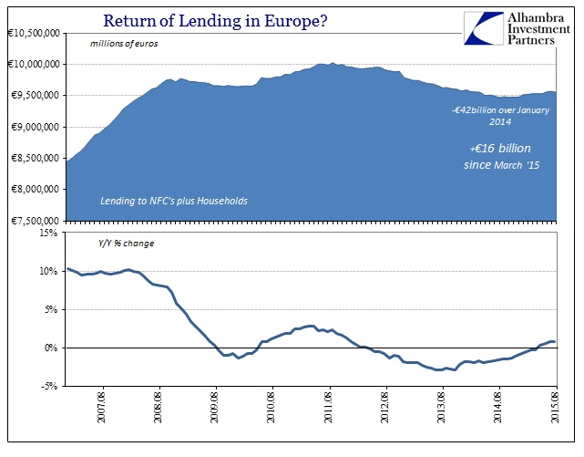 ABOOK No Stimulus Europe Private Lending
