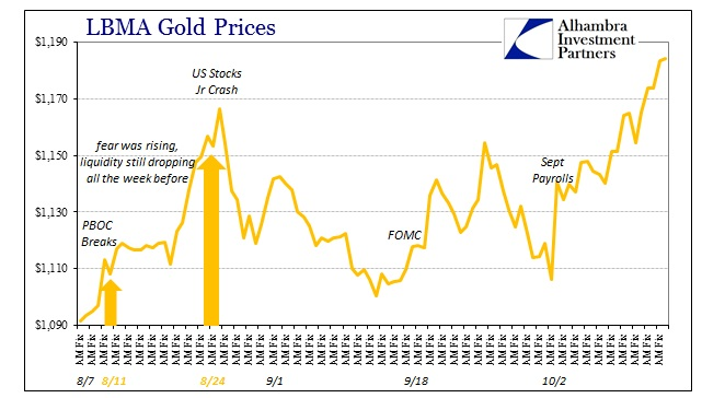ABOOK Oct 2015 Dark Leverage Gold